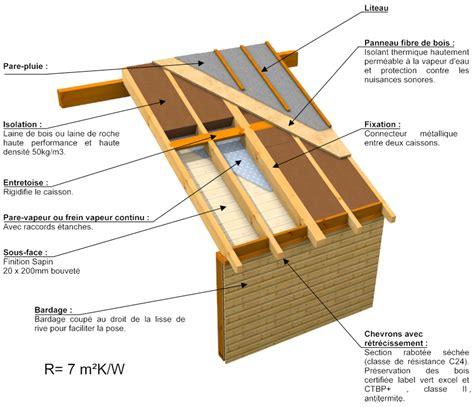 la maison a ossature bois par les schemas charpente du massif central maison bois le pack toiture 224 ossature bois isol 233 e pour toutes vos