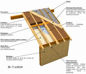 charpente du massif central maison bois le pack toiture With maison toit plat bois 4 isolation pare vapeur et gazon notre maison ossature bois
