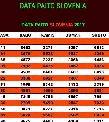 data paito slovenia data pengeluaran slovenia data result