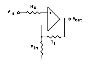Non Inverting Amplifier