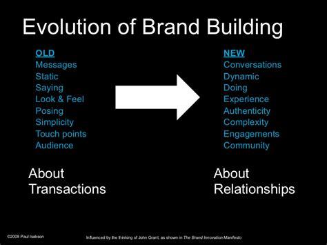 Evolution Of Brand Building Old