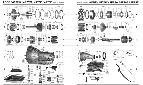 Ald Automatic Transmission Diagrams Engine Wiring