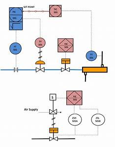 How To Read And Interpret Piping And Instrumentation