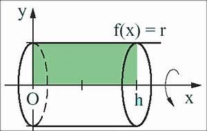 Rotationskörper Volumen Berechnen : bekannte drehk rper zylinder ~ Themetempest.com Abrechnung
