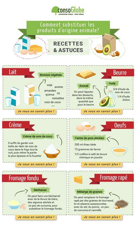 cuisiner la viande aliments d 39 origine animale le guide des substituts