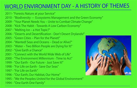 awetya gallery world environmental day wallpapersquotes