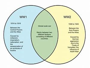 Difference Between Ww1 And Ww2
