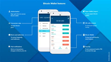 Thus, square's cash app doubles as a simple bitcoin exchange and custodial wallet. How much does an app like Bitcoin Wallet cost: 3 examples - 2021