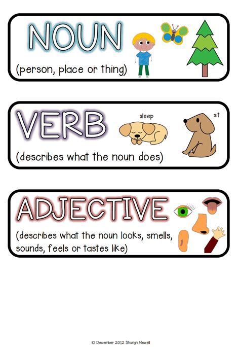 There are different types of compound. Noun Verb Adjective Sort.pdf   Nouns verbs adjectives ...