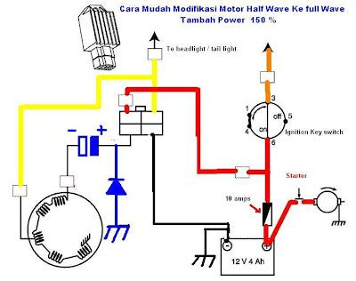 solusi battery modif fullwave tanpa bongkar spul dan rotor
