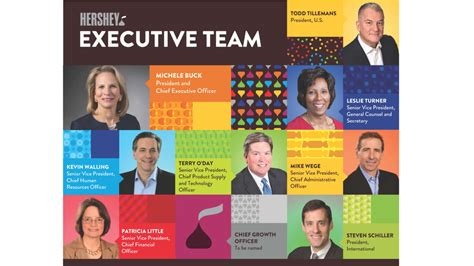 Michele Buck Announces Hershey Executive Team