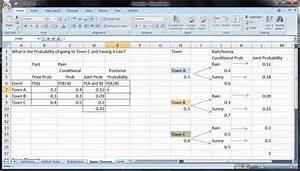Stats 1- Video -08  Probability Bayes Theorem