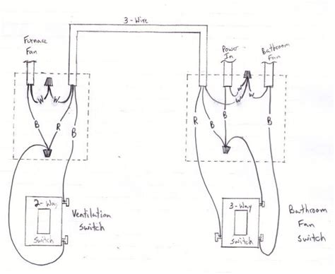 Furnace Bathroom Fan Interlock Help Electrical Diy