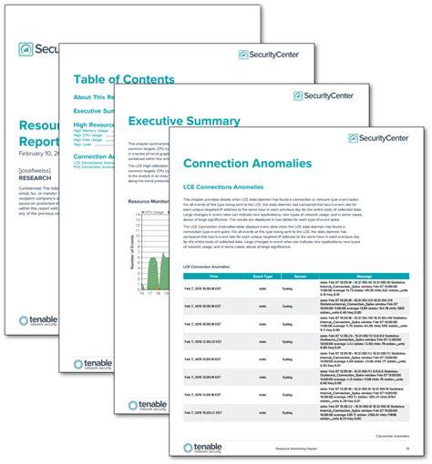 resource monitoring report sc report template tenable