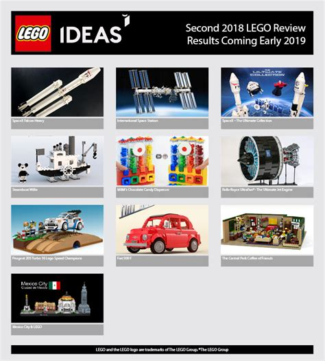 lego ideas 2018 second 2018 ideas projects in review the brothers brick the brothers brick