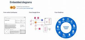 Embed Existing Draw Io Diagrams In Confluence Pages