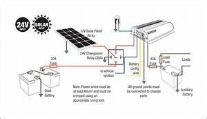 Bcdc1225 Standard Installations