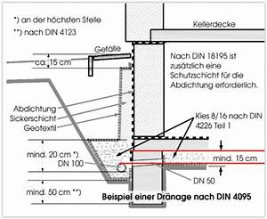 Drainage Hauswand Aufbau : naturstein keller sanierung noch jemand tips ~ Whattoseeinmadrid.com Haus und Dekorationen