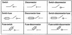 Engineering Photos Videos And Articels  Engineering Search Engine   Switchgear Components
