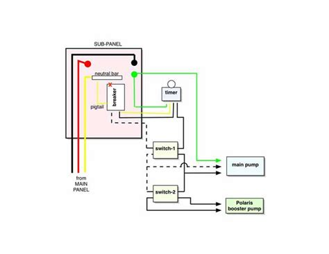 220 3 Wire Wiring Diagram Well by 220v Circuit Breaker Wiring