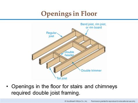 floor joist blocking requirements sill and floor construction ppt