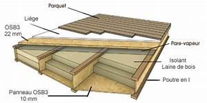 plancher bois dalle beton projet intensives 2017 With maison bois sur plots 3 on attaque le plafond plancher comment realiser un