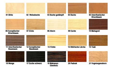 Welche Holzarten Gibt Es by Monsun Heizk 214 Rper Holzheizk 246 Rper Senia Heizk 246 Rper