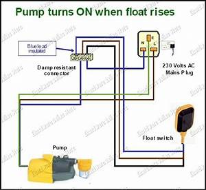 Septic Pump Float Switch Wiring Diagram Tank Fresh Amazing Gallery The Best Electrical Circuit 7