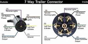 Tekonsha Prodigy Brake Controller Shows Sh And Ol Codes