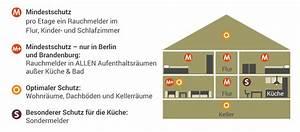 Rauchmelder Wo Anbringen Bayern : rauchmelder richtig anbringen rauchmelder retten leben ~ Lizthompson.info Haus und Dekorationen
