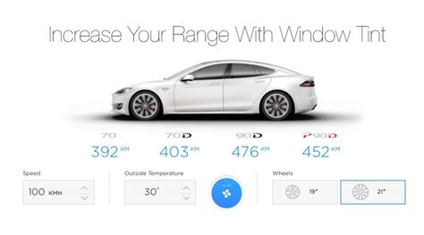 electric cars with best range increase your ev range with tint diversity auto