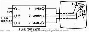 Wiring Diagram Of Thermostat Fantastic Flair 3