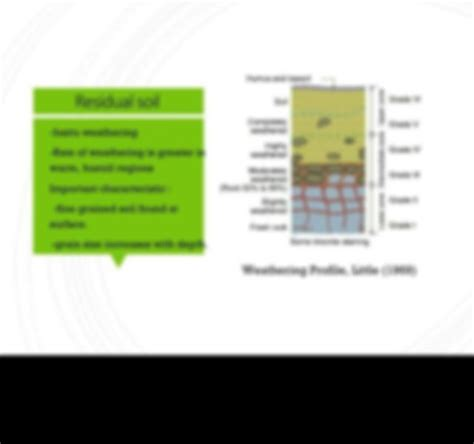Why study weathering, erosion & soils. Chapter 2 - Origin and Formation of Soil.pdf - ORIGIN AND ...