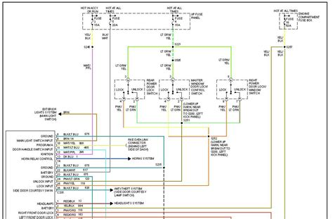2006 Ford Duty Radio Wiring Diagram by I A 98 E350 Duty 15 Pass The Driver Door