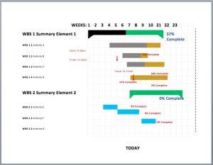 diagram templates chart samples   samples