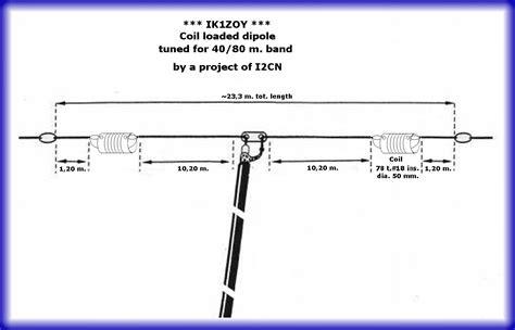 40/80mt Coil Loaded Dipole 23,3mt Length Ik1zoy