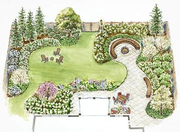 free garden landscaping plans gardening time savers from gardening on a dime