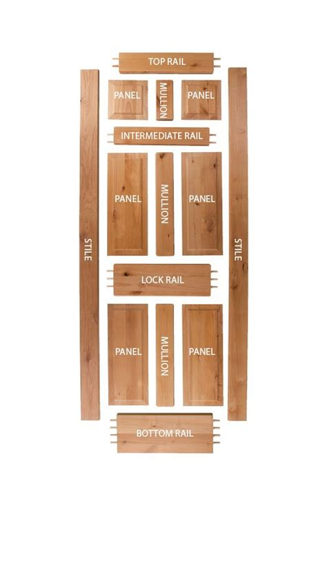 stile and rail wood doors 17 best images about stile rail interior doors on
