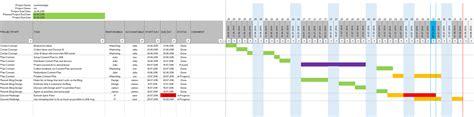 einfacher projektplan als excel template update om kantine