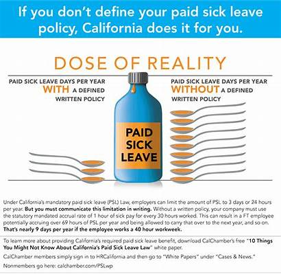 Sick Leave Paid Law California Business Working
