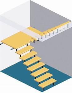 Treppe Mit Podest Berechnen : treppe berechnen treppen fenster balkone ~ Lizthompson.info Haus und Dekorationen