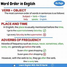 Wordorderinenglish  Esl  Word Order, English Grammar Rules, English Sentences