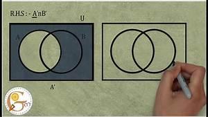Venn Diagram For De Morgan U0026 39 S Law For Complementation  Aub