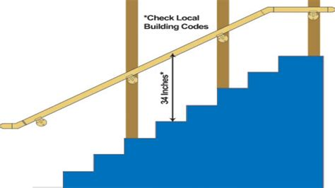 stair railing height inspecting a deck illustrated internachi staircase handrail height image standard stair code