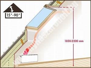 Günstige Velux Dachfenster : velux ggu preise 0073 schwingfenster ~ Lizthompson.info Haus und Dekorationen