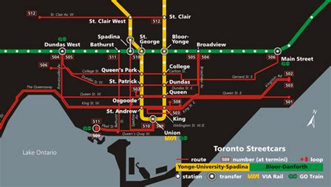 How The Ttc Sullied The Reputation Of Lrt (part I