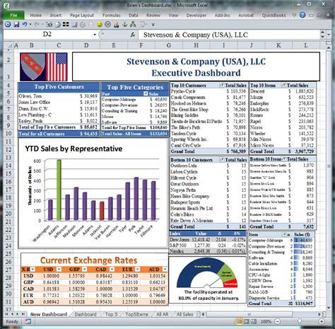 financial dashboards  excel excel dashboard