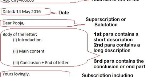 format  writing informal letters   study