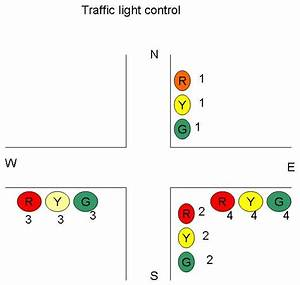 Microprocessor Based Traffic Light Control Project