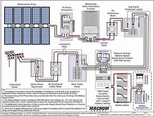 Grid Tie Battery Backup Wiring Diagram